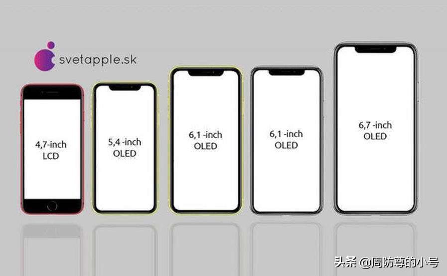 iPhone12系列已經啟動供貨,下游產業