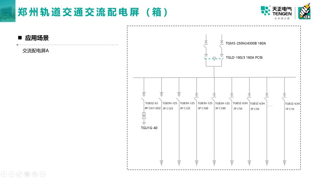 捷报 | 天正电气助力杭州、郑州轨交通信覆盖工程
