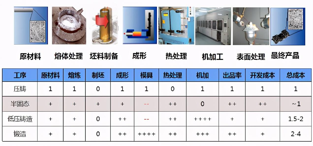 压铸电机壳加工痛点及解决方案(一