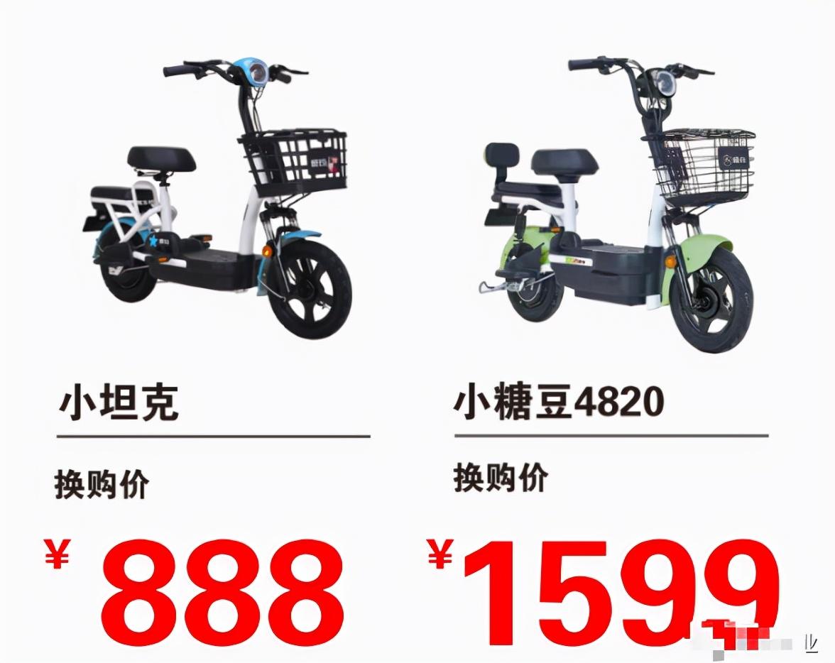 电动车价格战,72V的新车降到了1599元,捡便宜货的时候到了?
