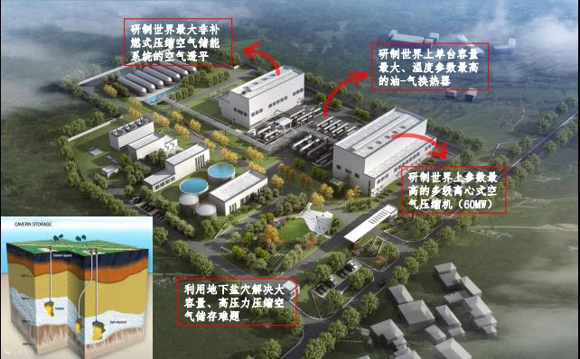 人民日报报道,央企携手清华大学建造,这个电站,是全球首个
