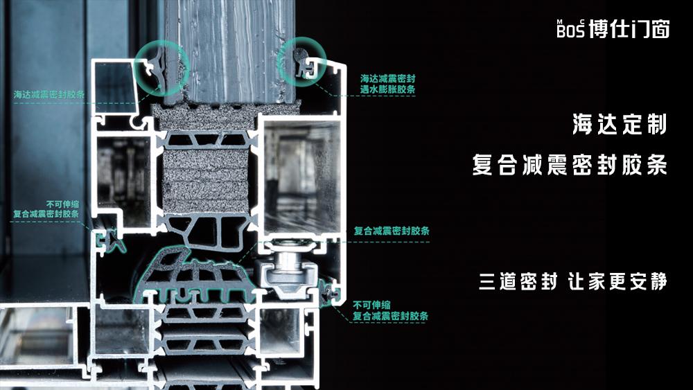CBD广州建博会|博仕K8T平开窗 极简高颜值C位出道