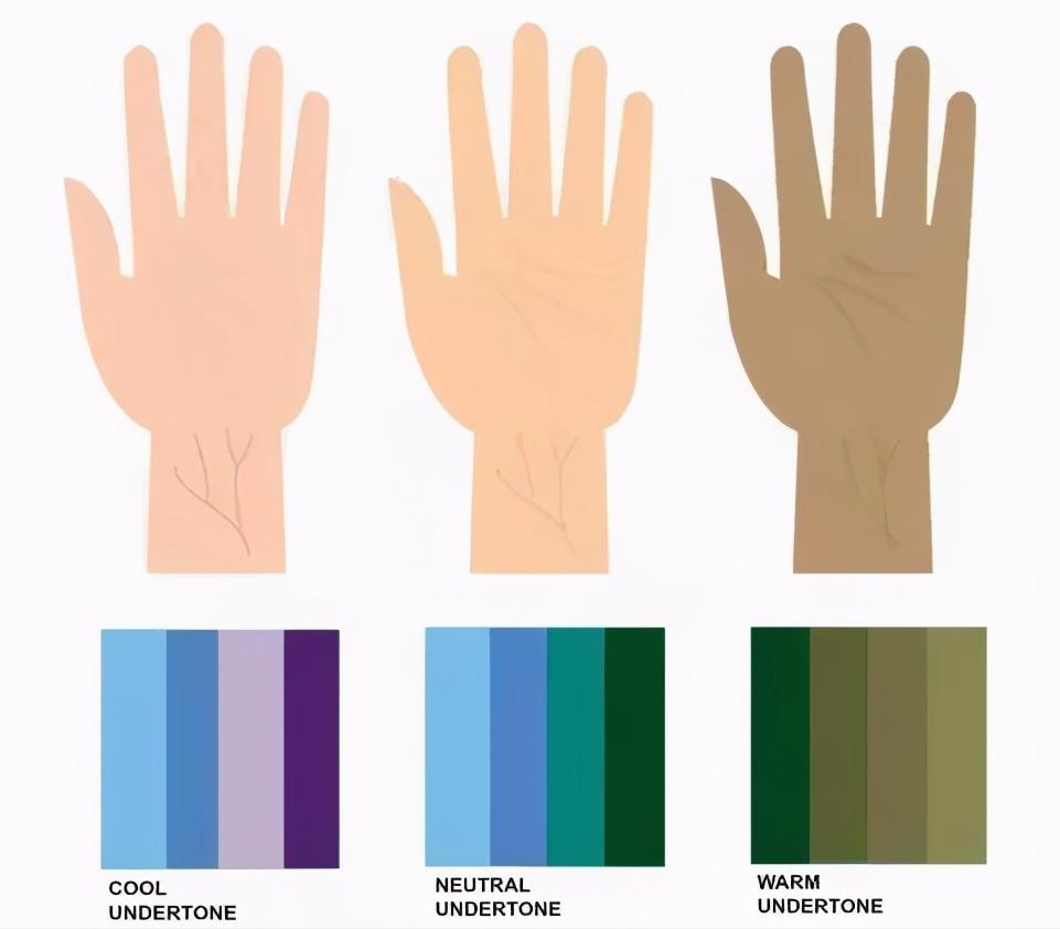 """为什么不建议白发染黑色?最专业的""""发型&发色""""解读,升级衣品"""