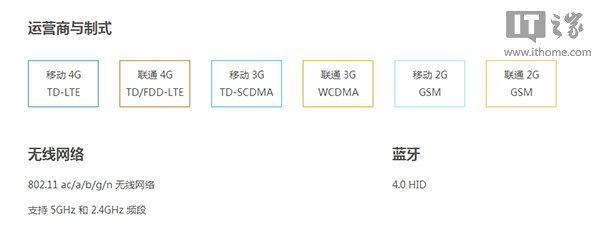 解疑释惑,魅族MX4官方网配备一览