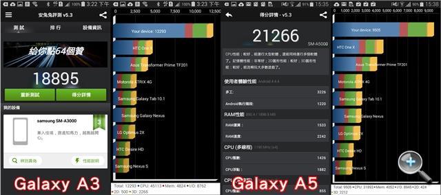 超薄全金属机身 三星Galaxy A3/A5试玩分享