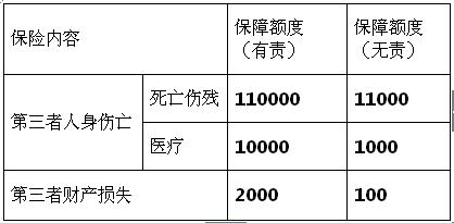 车险投保流程(汽车投保流程图)