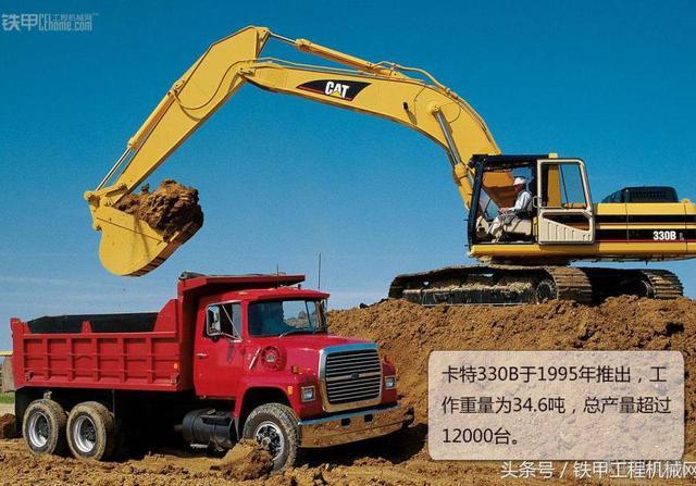 卡特挖掘机系列,A,B,C,D,分别是哪年开始生产的