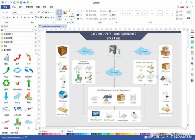 程序员福音:最全软件项目开发基本流程详解!
