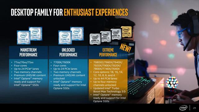终于可以换电脑了!英特尔酷睿i9处理器正式发布:要上天