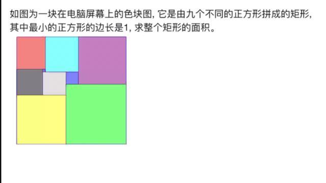 所有矩形中,是不是正方形面积最大