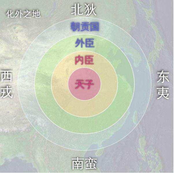 古代历史上的东夷、南蛮、西戎、北狄都是什么人?最后是不是都已融入华夏族?