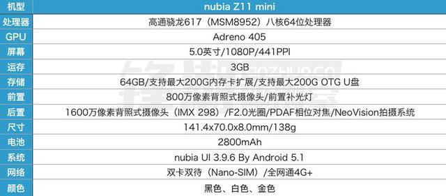 小屏手机甄选:5.0英尺nubia Z11 mini闪光点分析
