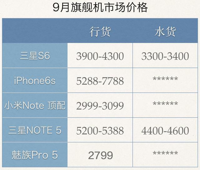魅族 Pro 5 首发详细评测