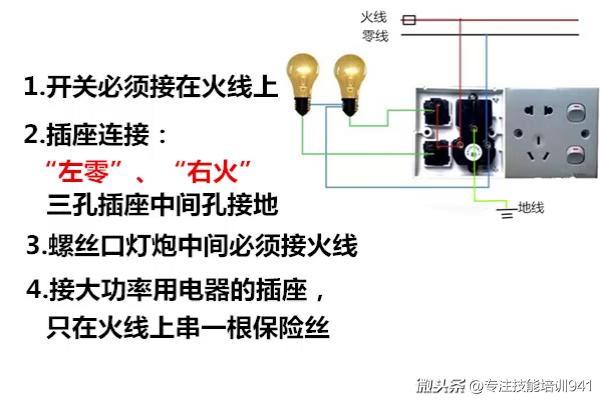 高级电工要求掌握那些方面的知识以及技能谢谢