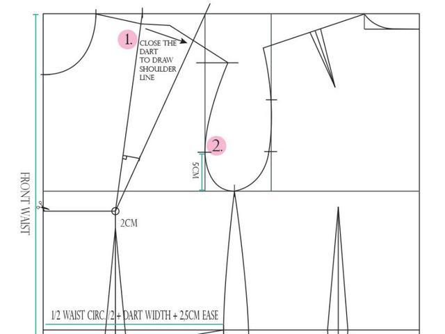 怎么看懂服装裁剪图