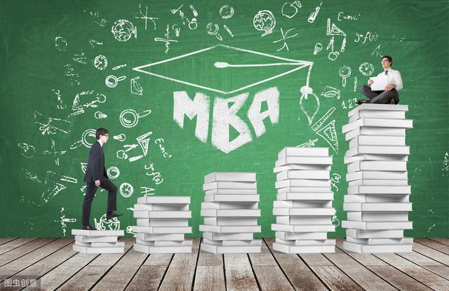 MBA包括哪些课程