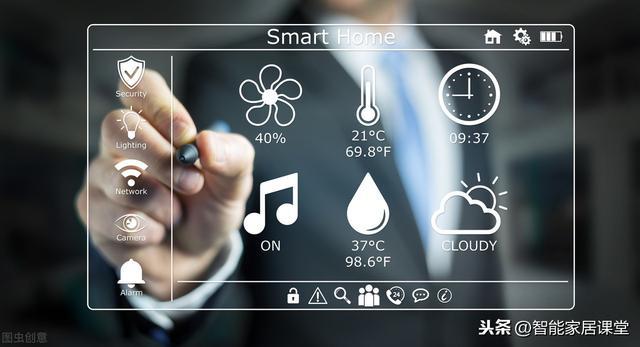 别墅智能系统特点及设计原则「专业」