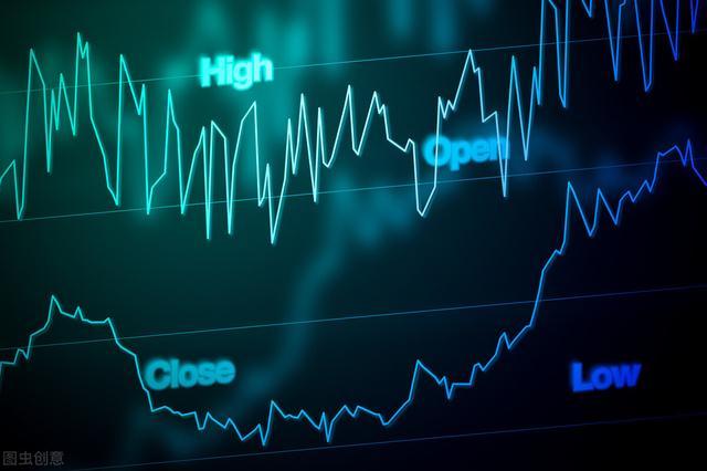 「中国股市总值」7连涨结束!美国谈