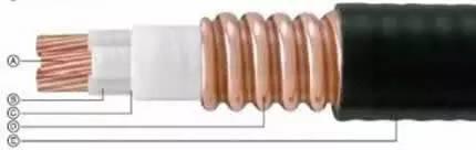 柔性矿物绝缘防火电缆的优点、结构形式以及应用范围!