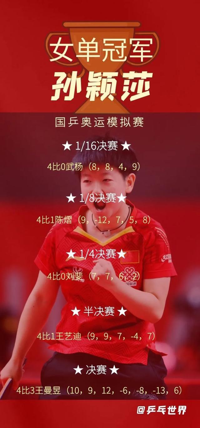 顽强的决赛 孙颖莎7局大战王曼昱,收获第二金