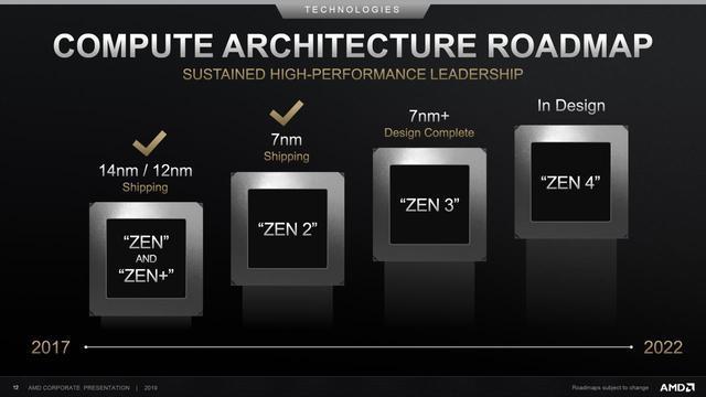 AMD与英特尔50年之争,苏妈5nm终结牙膏霸主,网友:IBM才是大哥
