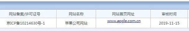 """苹果官网启用新域名apple.com.cn,""""长尾巴""""域名的春天来了?"""