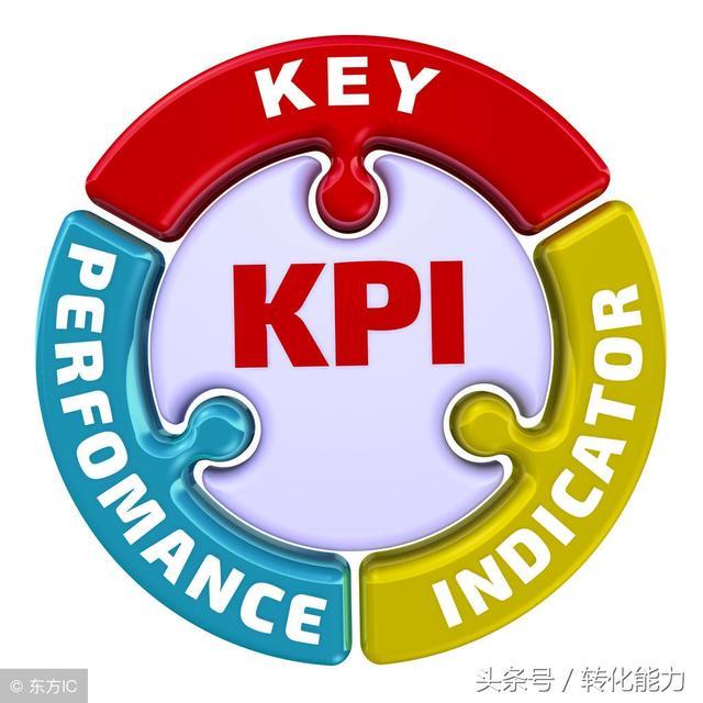 销售总监年度季度,KPI绩效指标如何制定和考核表格,源文件分享