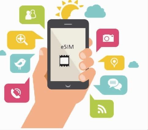 什么是eSIM,是SIM卡携号转网最佳解决方案?