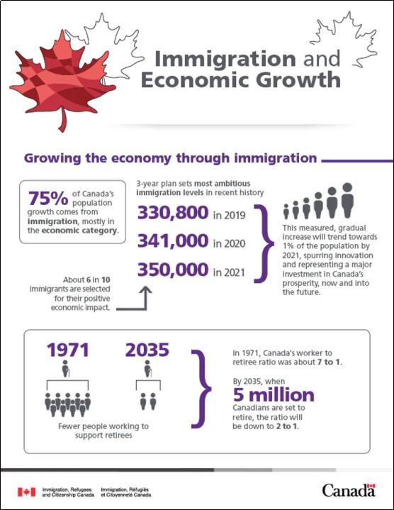 移民、签证那些事,加拿大移民部比你想象的更周到
