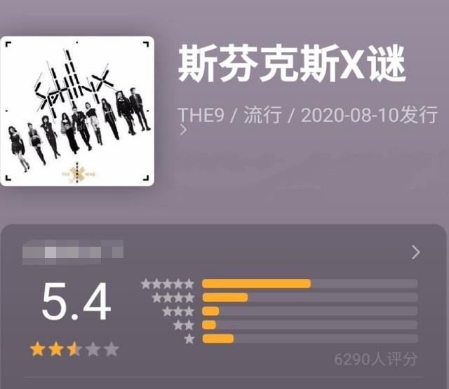 THE9新歌歌词分配引热议,第一名105,第五名82,虞书欣太意外