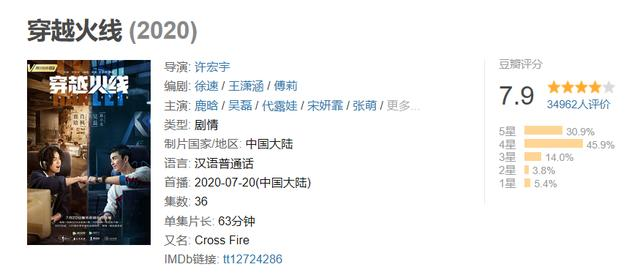《穿越火线》豆瓣涨到7.9!鹿晗也要凭演技翻身了?