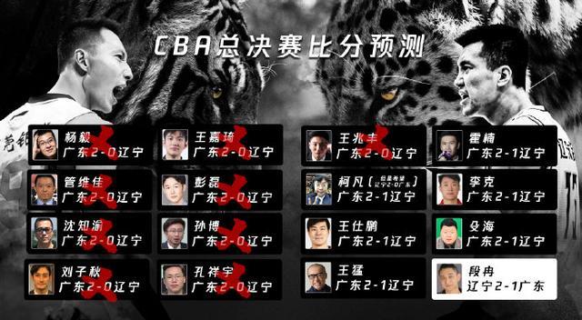 解气!辽宁男篮一战打脸9名专家+登上热搜 夺冠或成CBA最大冷门