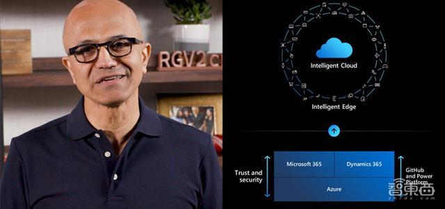 微软甩出10项硬核新品!28.5万个核心的AI超算,最大语言模型开源