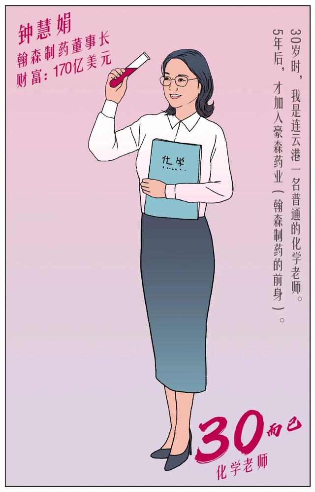三十而已!董明珠当行政,童文红做前台,白手起家的女首富在教化学