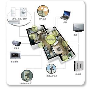 10个改变家居体验的智能系统,来告诉你智能家居能带来什么?