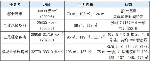 重大利好!南京明年底4条地铁通车,紫东、城北等6区域率先受益