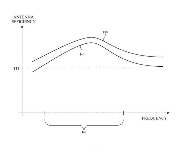 这项新专利表明,Apple Watch可能可以摆脱iPhone
