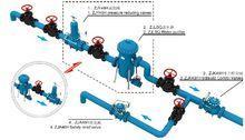 「机械每日一讲」减压阀的基本介绍、主要应用、选用标准