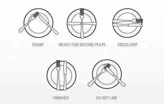 西餐怎样摆放刀叉表示吃完