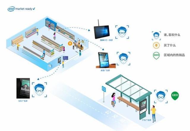 杰和GDSM聪慧商显计划方案助推中国香港著名连锁加盟饭店聪慧化经营