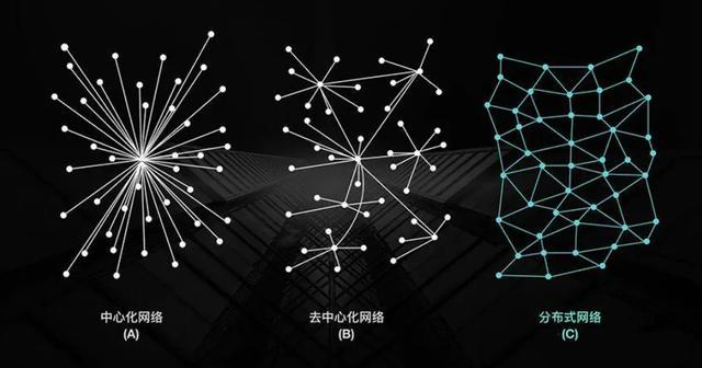 如何区分传销与真正区块链数字货币