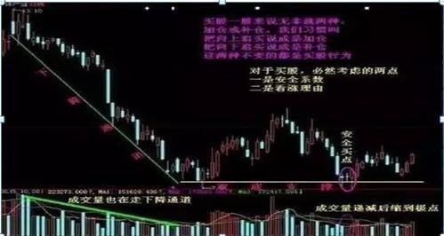 一只股票跌到全部股东都套牢了,为什么还会继续跌?终于有人把A股不敢说的话说了,不懂请退出股市