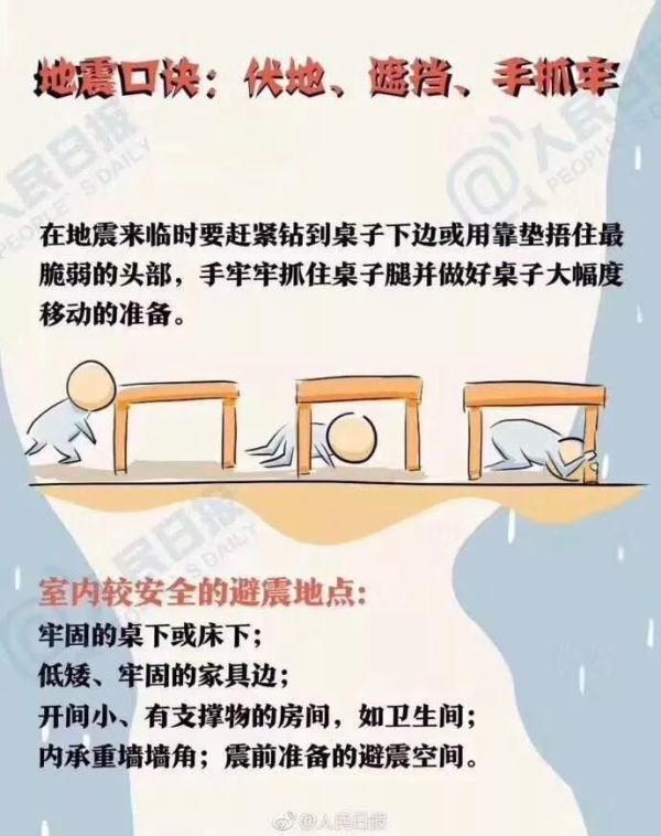 地震灾害来临时性 大家儿应当怎样做?