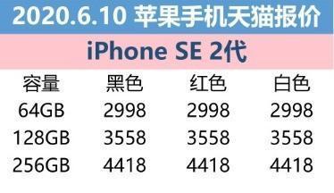 6月10日苹果报价:iPhone SE全系列小于官方网站价钱