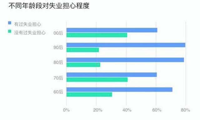 上海更改入境人员隔离措施!外交部有紧急提醒!上海书展8月举行!90后更担心失业?