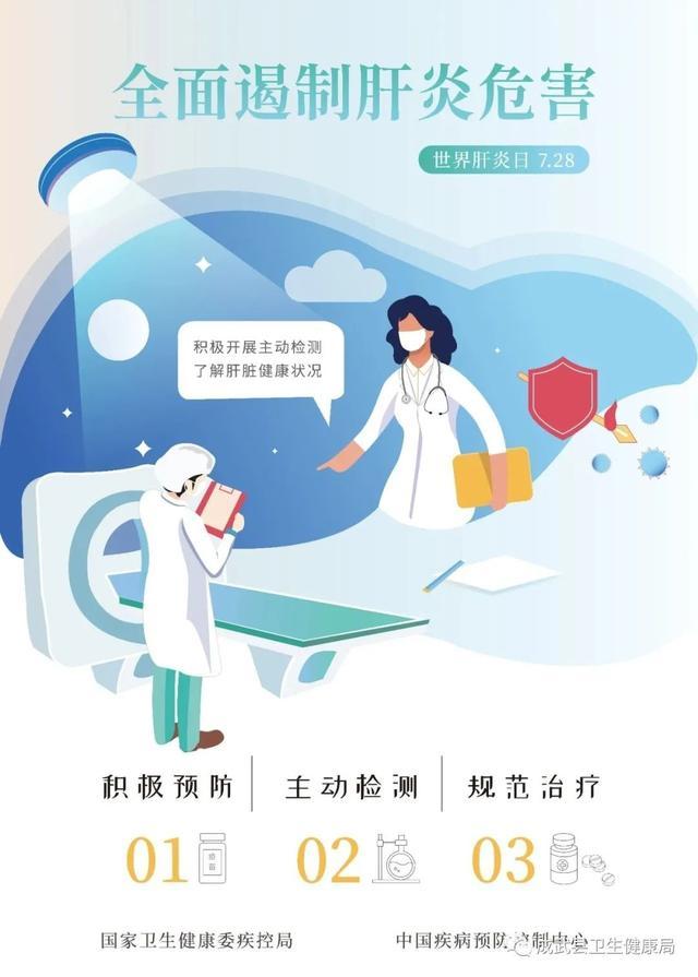 健康成武•卫健科普丨第十个世界肝炎日来了