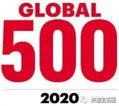 世界500强|中国邮政第90位,UPS排名129位,DHL排名第142位,FedEx排名第148位
