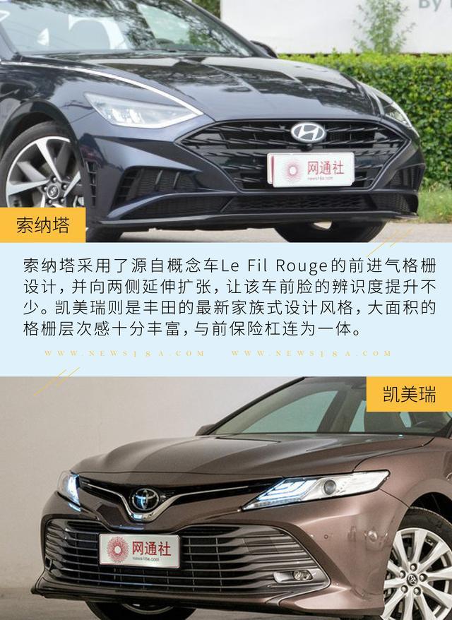 日韓中級車硬碰硬 到底選第十代索納塔還是凱美瑞呢?