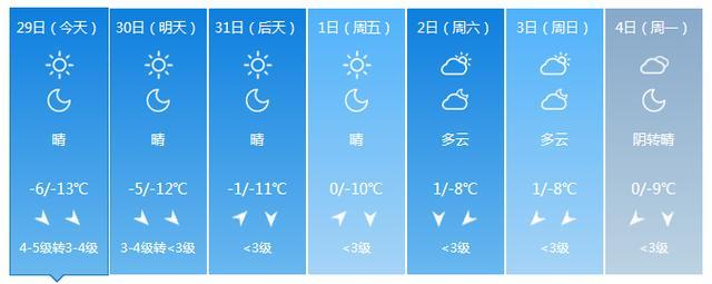 北京的最高气温和最低气温是多少