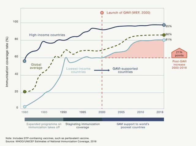 10000000000剂新冠疫苗谁来生产?